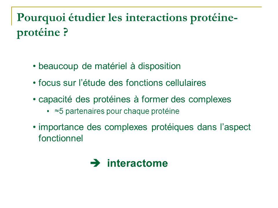 De nombreuses techniques détude Piehler J.Curr.Op.Struct.Biol.