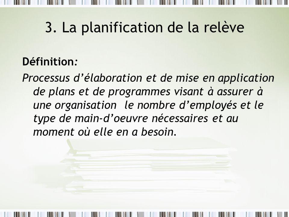 3. La planification de la relève Définition: Processus délaboration et de mise en application de plans et de programmes visant à assurer à une organis