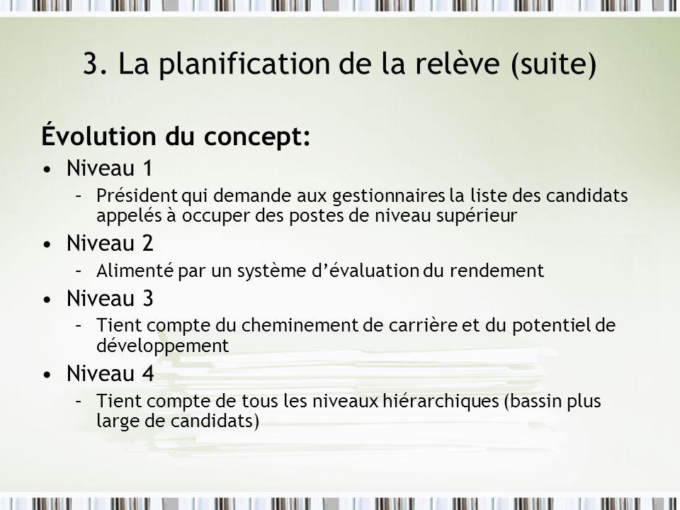 3. La planification de la relève (suite) Évolution du concept: Niveau 1 –Président qui demande aux gestionnaires la liste des candidats appelés à occu