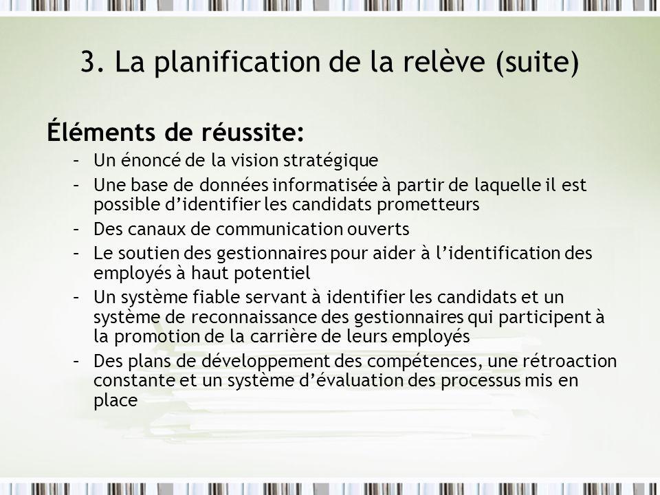 3. La planification de la relève (suite) Éléments de réussite: –Un énoncé de la vision stratégique –Une base de données informatisée à partir de laque