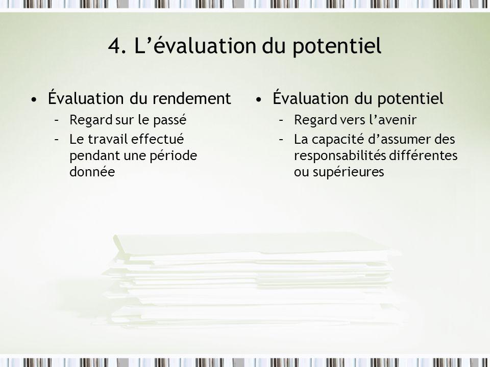 4. Lévaluation du potentiel Évaluation du rendement –Regard sur le passé –Le travail effectué pendant une période donnée Évaluation du potentiel –Rega