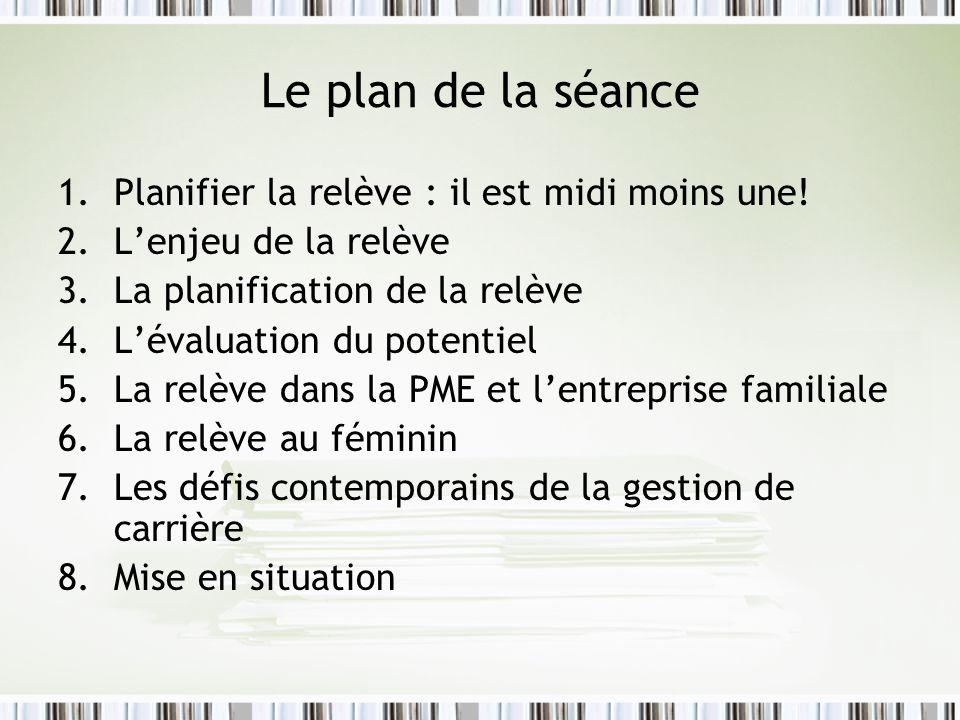 Le plan de la séance 1.Planifier la relève : il est midi moins une! 2.Lenjeu de la relève 3.La planification de la relève 4.Lévaluation du potentiel 5