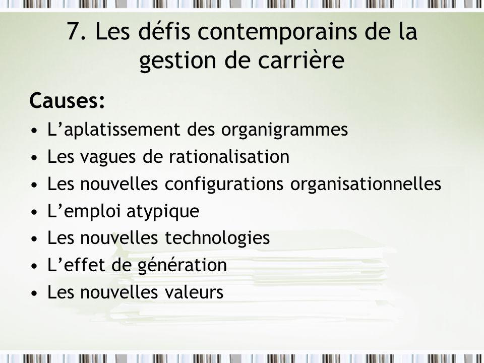 7. Les défis contemporains de la gestion de carrière Causes: Laplatissement des organigrammes Les vagues de rationalisation Les nouvelles configuratio