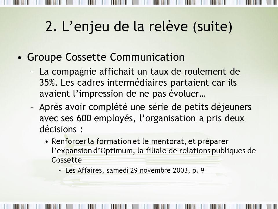 2. Lenjeu de la relève (suite) Groupe Cossette Communication –La compagnie affichait un taux de roulement de 35%. Les cadres intermédiaires partaient