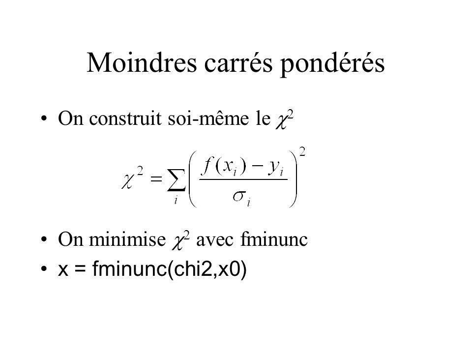Distribution 2 Soit f(x) la vraie fonction, Les mesures y i sont en moyenne à une distance i de la courbe En moyenne, 2 = n Si on refait souvent les mesures, on obtient une distribution du 2