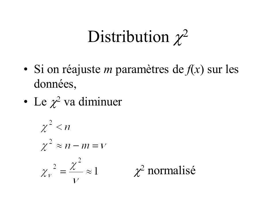Distribution 2 La distribution 2 est donnée par