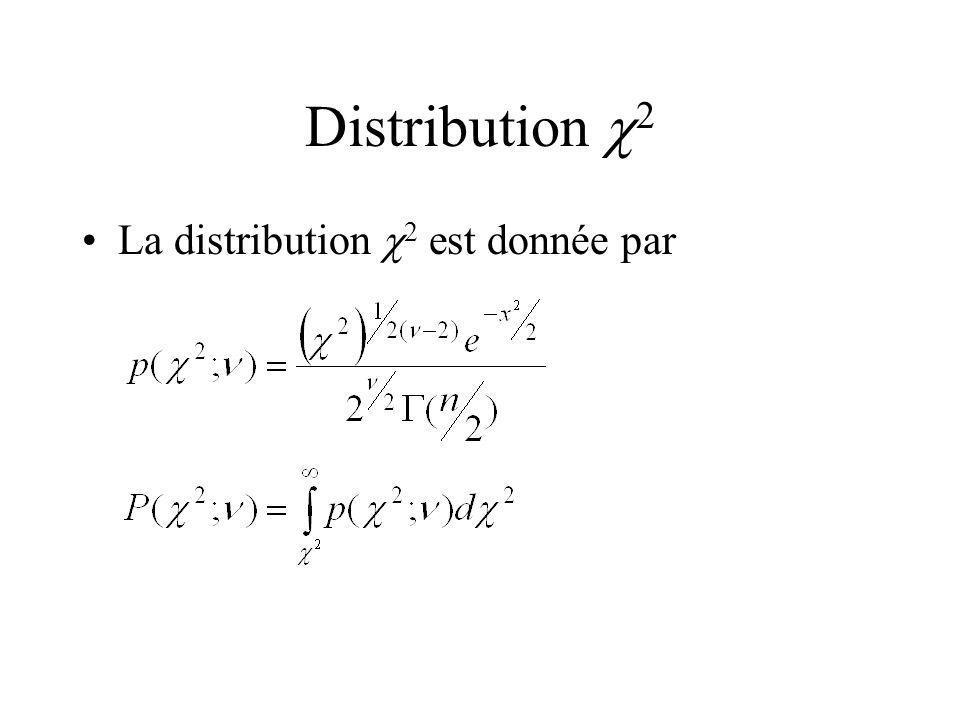Distribution 2 cumulative