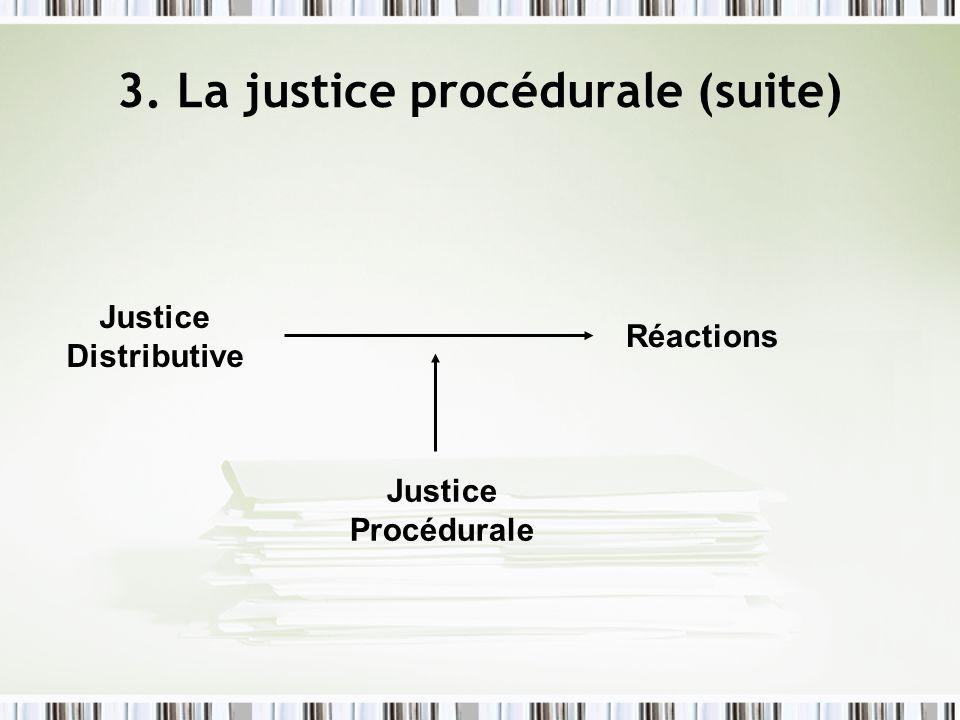 3. La justice procédurale (suite) Justice Distributive Justice Procédurale Réactions