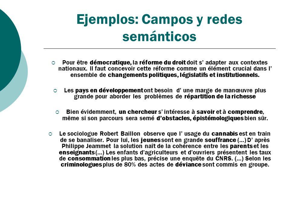 Ejemplos: Campos y redes semánticos Pour être démocratique, la réforme du droit doit s adapter aux contextes nationaux. Il faut concevoir cette réform