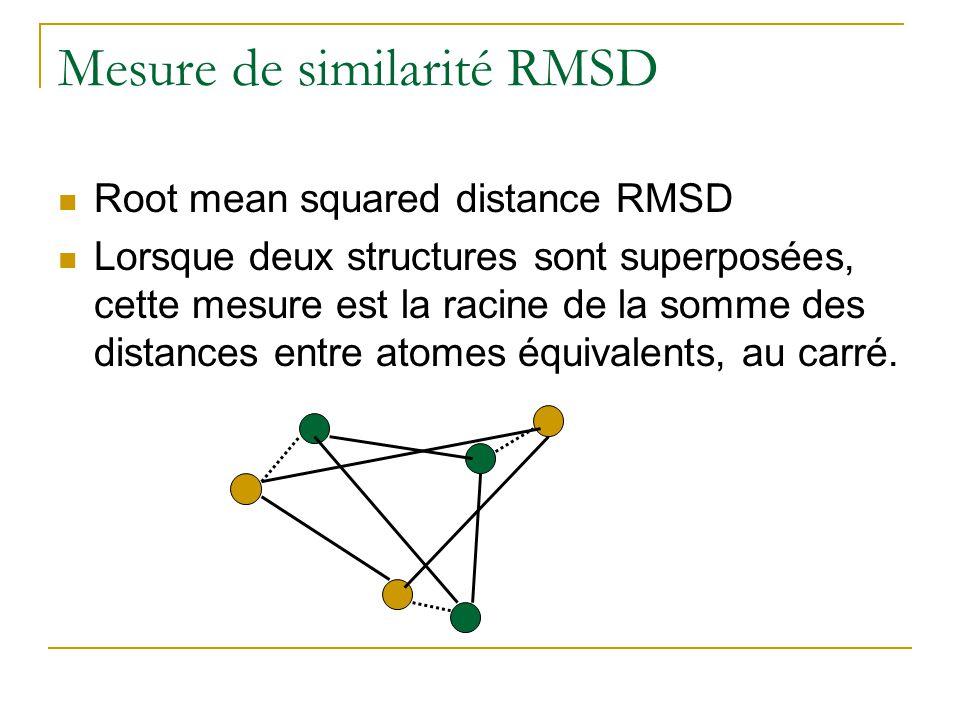 Mesure de similarité RMSD Root mean squared distance RMSD Lorsque deux structures sont superposées, cette mesure est la racine de la somme des distances entre atomes équivalents, au carré.