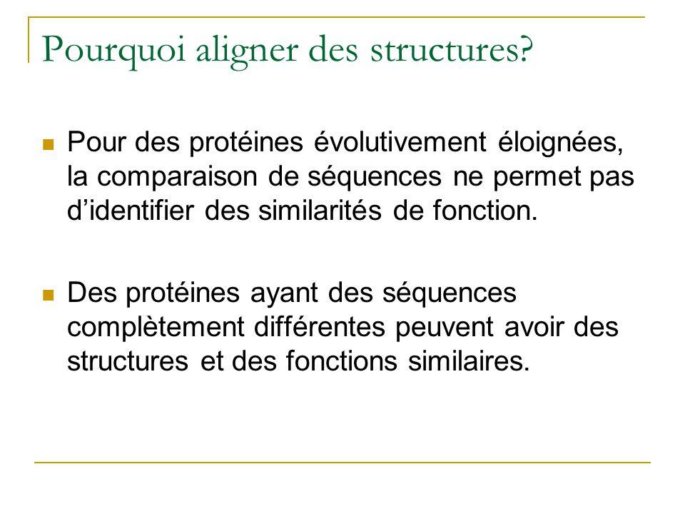 Pourquoi aligner des structures? Pour des protéines évolutivement éloignées, la comparaison de séquences ne permet pas didentifier des similarités de