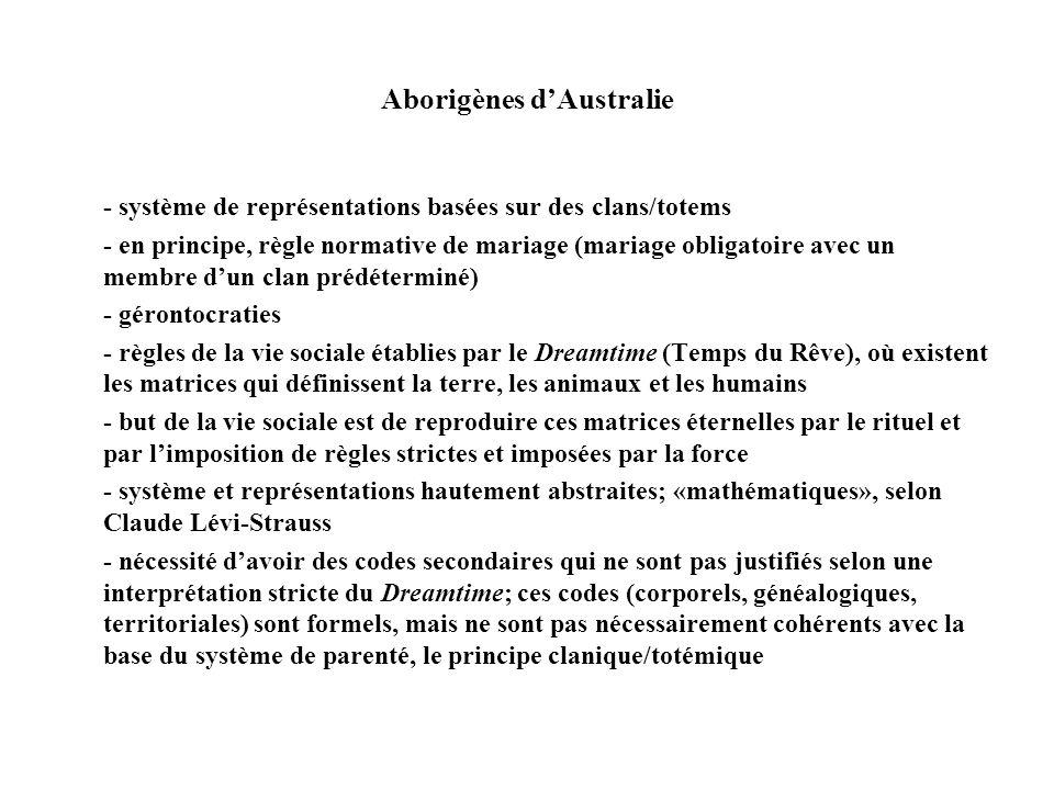Aborigènes dAustralie - système de représentations basées sur des clans/totems - en principe, règle normative de mariage (mariage obligatoire avec un membre dun clan prédéterminé) - gérontocraties - règles de la vie sociale établies par le Dreamtime (Temps du Rêve), où existent les matrices qui définissent la terre, les animaux et les humains - but de la vie sociale est de reproduire ces matrices éternelles par le rituel et par limposition de règles strictes et imposées par la force - système et représentations hautement abstraites; «mathématiques», selon Claude Lévi-Strauss - nécessité davoir des codes secondaires qui ne sont pas justifiés selon une interprétation stricte du Dreamtime; ces codes (corporels, généalogiques, territoriales) sont formels, mais ne sont pas nécessairement cohérents avec la base du système de parenté, le principe clanique/totémique