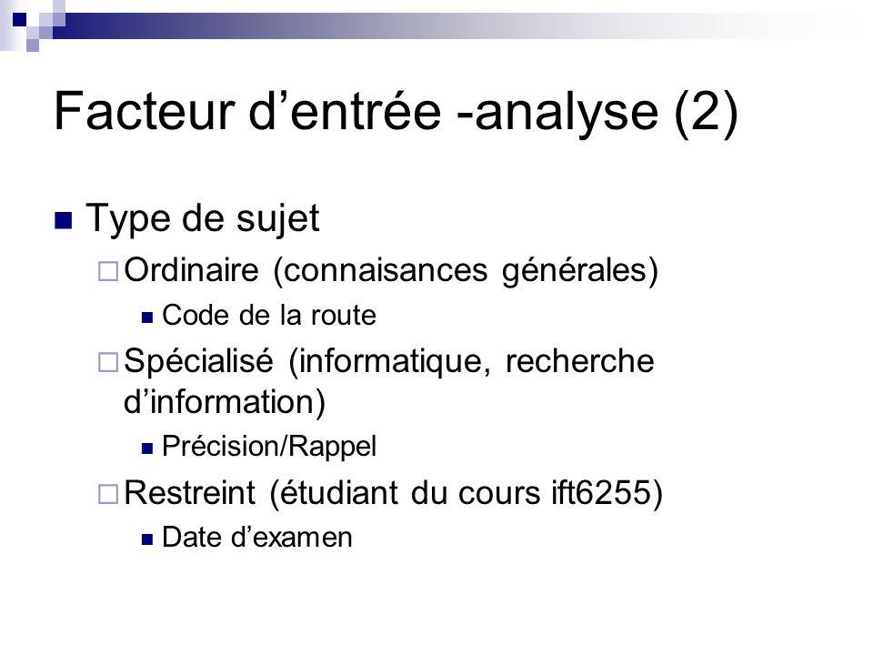 Facteur dentrée -analyse (2) Type de sujet Ordinaire (connaisances générales) Code de la route Spécialisé (informatique, recherche dinformation) Préci