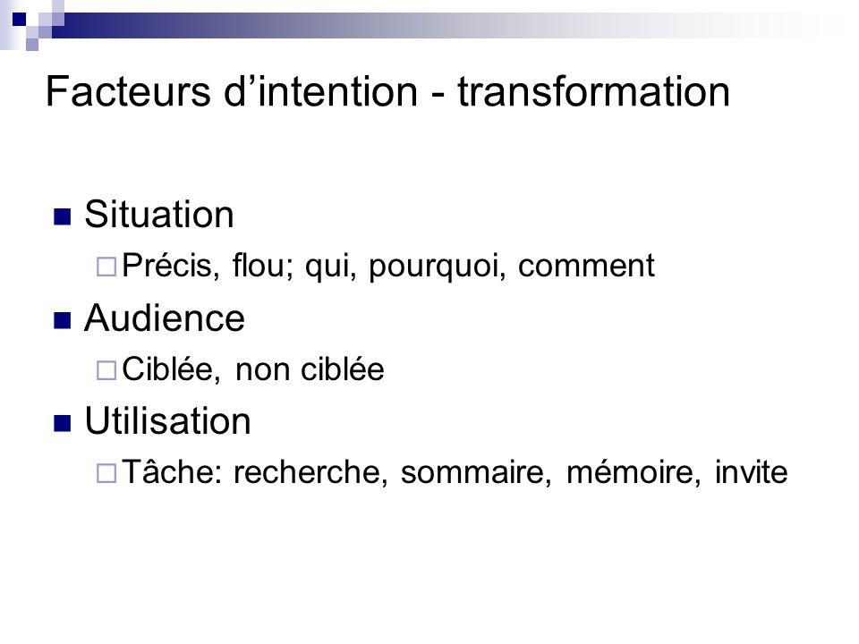 Facteurs dintention - transformation Situation Précis, flou; qui, pourquoi, comment Audience Ciblée, non ciblée Utilisation Tâche: recherche, sommaire