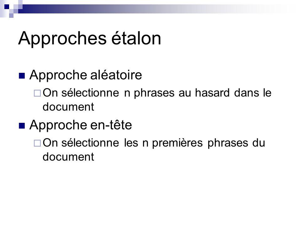 Approches étalon Approche aléatoire On sélectionne n phrases au hasard dans le document Approche en-tête On sélectionne les n premières phrases du doc