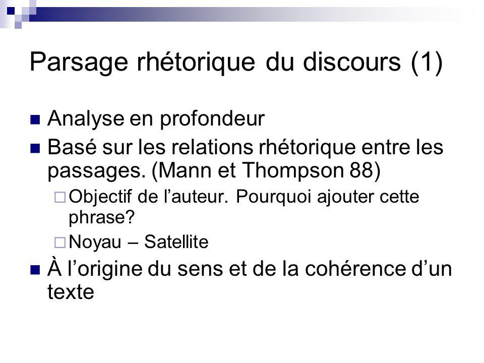 Parsage rhétorique du discours (1) Analyse en profondeur Basé sur les relations rhétorique entre les passages. (Mann et Thompson 88) Objectif de laute