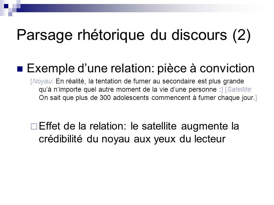Parsage rhétorique du discours (2) Exemple dune relation: pièce à conviction [Noyau: En réalité, la tentation de fumer au secondaire est plus grande q
