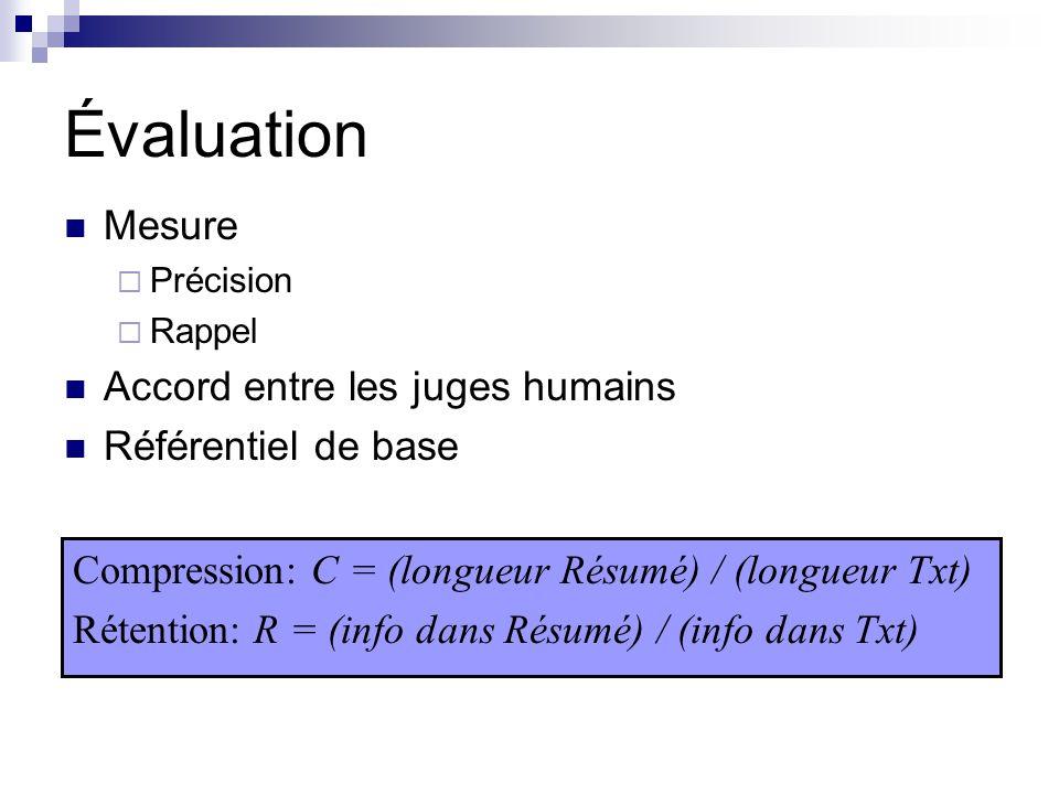 Évaluation Mesure Précision Rappel Accord entre les juges humains Référentiel de base Compression: C = (longueur Résumé) / (longueur Txt) Rétention: R