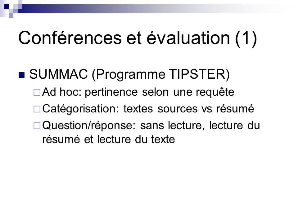 Conférences et évaluation (1) SUMMAC (Programme TIPSTER) Ad hoc: pertinence selon une requête Catégorisation: textes sources vs résumé Question/répons