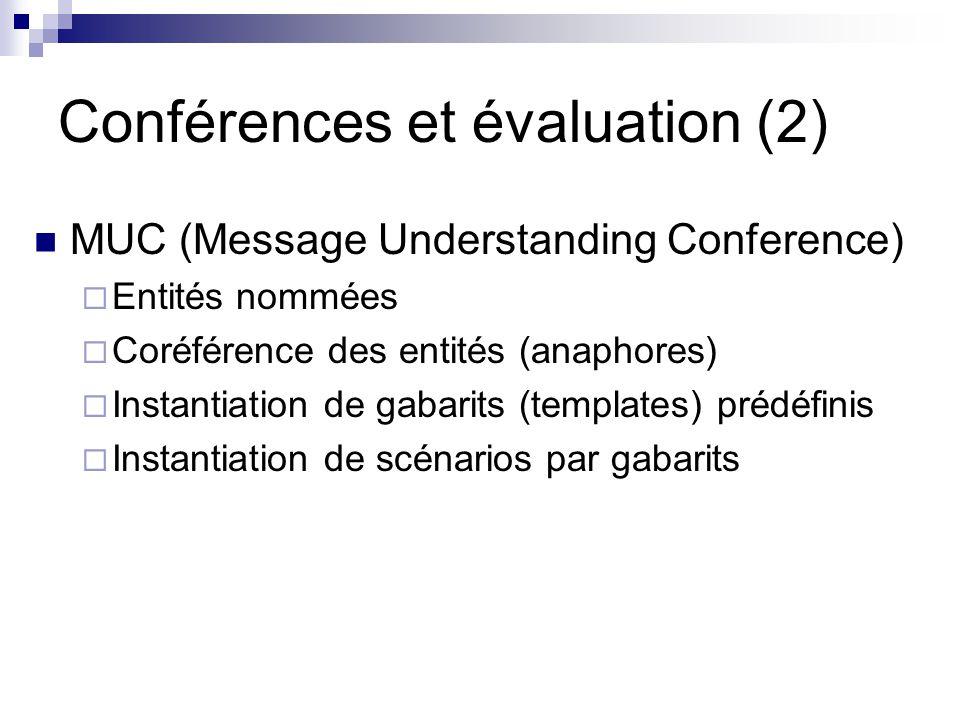 Conférences et évaluation (2) MUC (Message Understanding Conference) Entités nommées Coréférence des entités (anaphores) Instantiation de gabarits (te