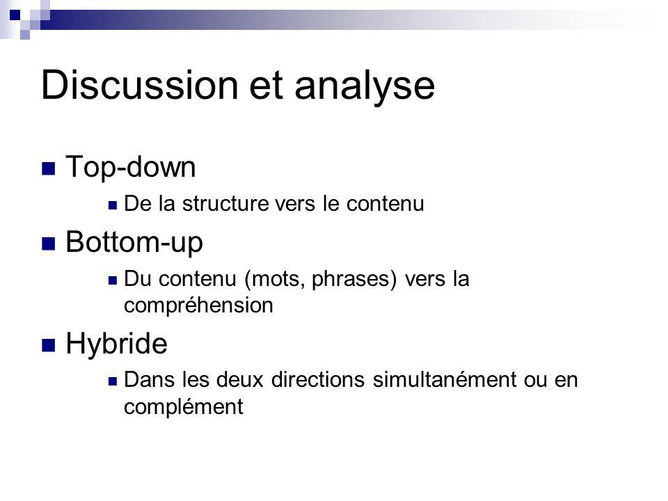 Discussion et analyse Top-down De la structure vers le contenu Bottom-up Du contenu (mots, phrases) vers la compréhension Hybride Dans les deux direct