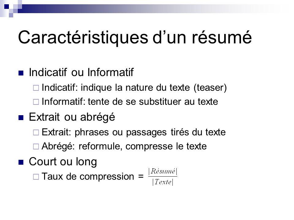 Caractéristiques dun résumé Indicatif ou Informatif Indicatif: indique la nature du texte (teaser) Informatif: tente de se substituer au texte Extrait