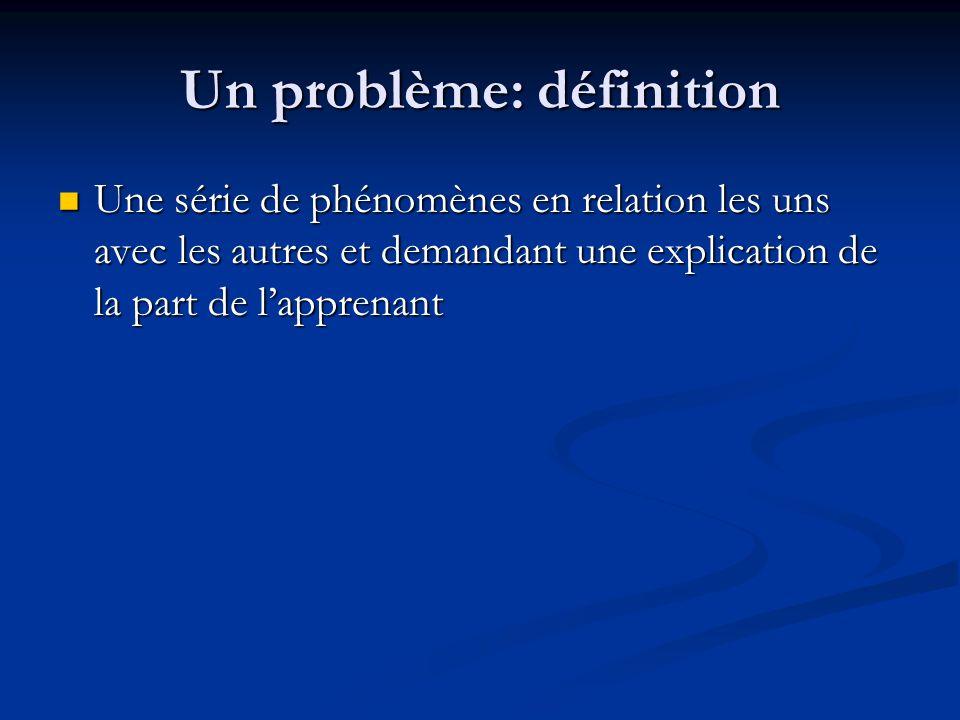 Un problème: définition Une série de phénomènes en relation les uns avec les autres et demandant une explication de la part de lapprenant Une série de phénomènes en relation les uns avec les autres et demandant une explication de la part de lapprenant