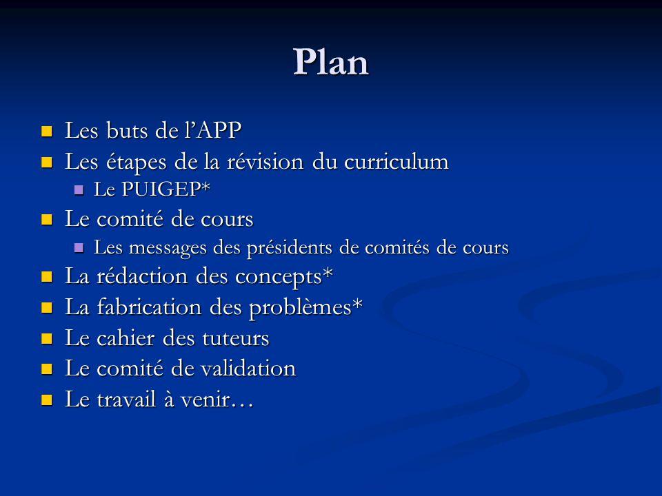 LAPP: une méthode LAPP: une méthode pédagogique LAPP: une méthode pédagogique en complémentarité avec dautres en complémentarité avec dautres Quels sont les buts de lAPP.
