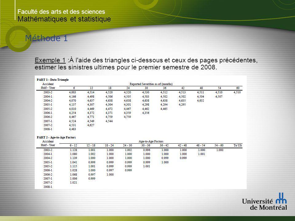 Faculté des arts et des sciences Mathématiques et statistique Méthode 1 Exemple 1 :À l aide des triangles ci-dessous et ceux des pages précédentes, estimer les sinistres ultimes pour le premier semestre de 2008..