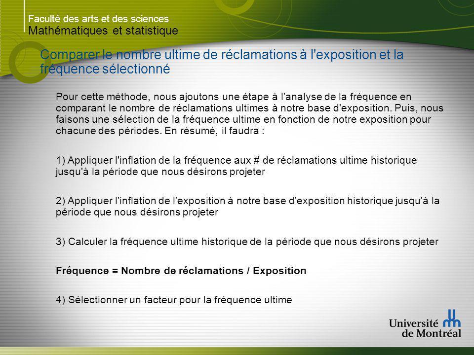Faculté des arts et des sciences Mathématiques et statistique Comparer le nombre ultime de réclamations à l'exposition et la fréquence sélectionné Pou