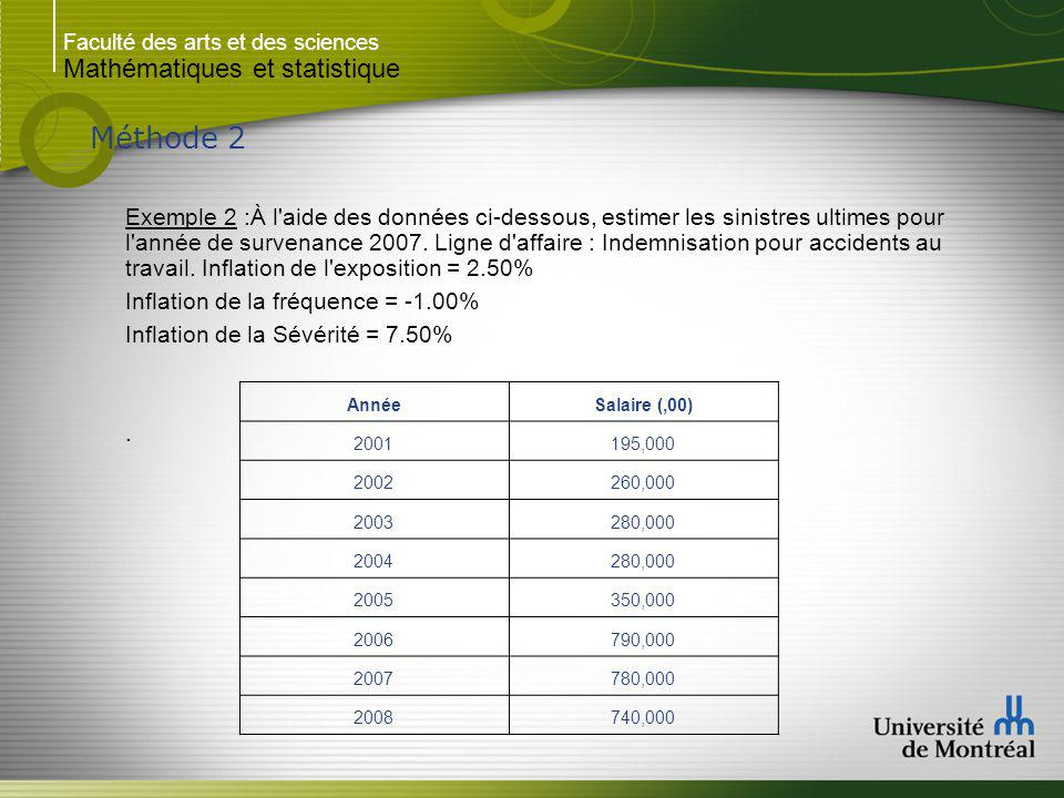 Faculté des arts et des sciences Mathématiques et statistique Méthode 2 Exemple 2 :À l aide des données ci-dessous, estimer les sinistres ultimes pour l année de survenance 2007.