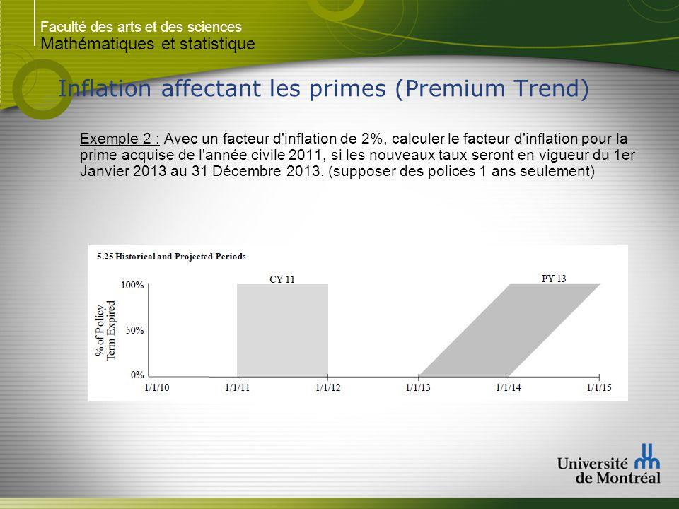 Faculté des arts et des sciences Mathématiques et statistique Inflation affectant les primes (Premium Trend) Exemple 2 : Avec un facteur d'inflation d