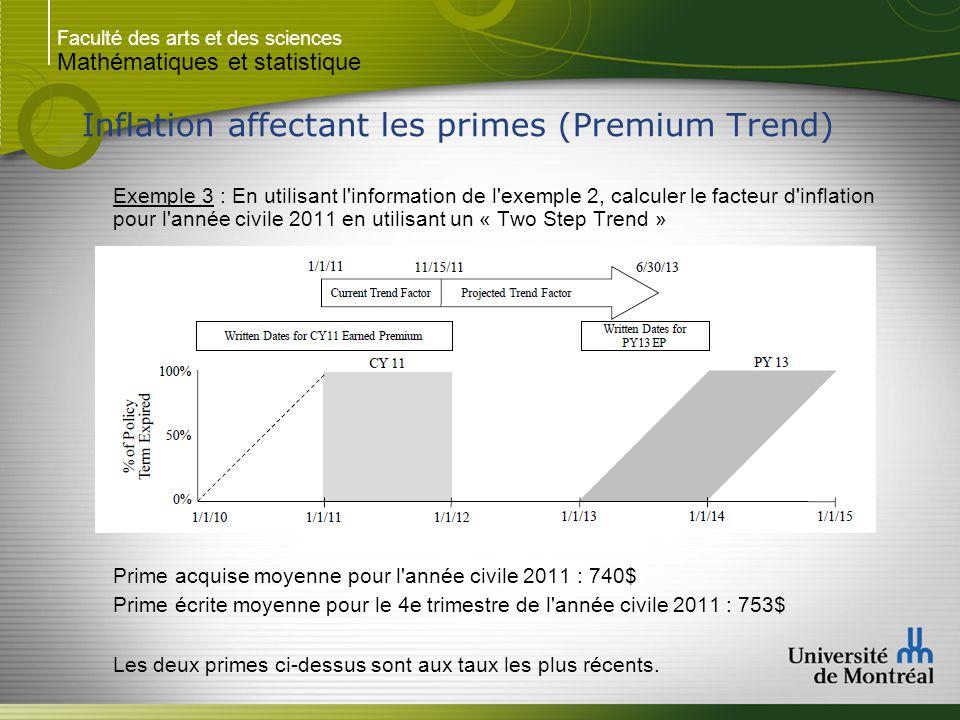 Faculté des arts et des sciences Mathématiques et statistique Inflation affectant les primes (Premium Trend) Exemple 3 : En utilisant l'information de