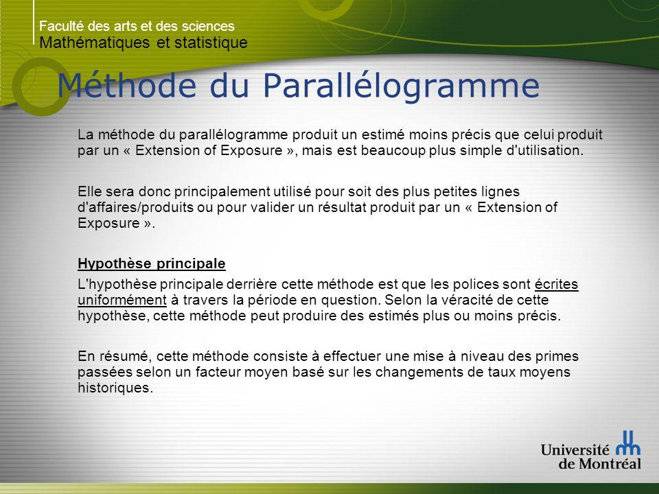 Faculté des arts et des sciences Mathématiques et statistique Méthode du Parallélogramme La méthode du parallélogramme produit un estimé moins précis