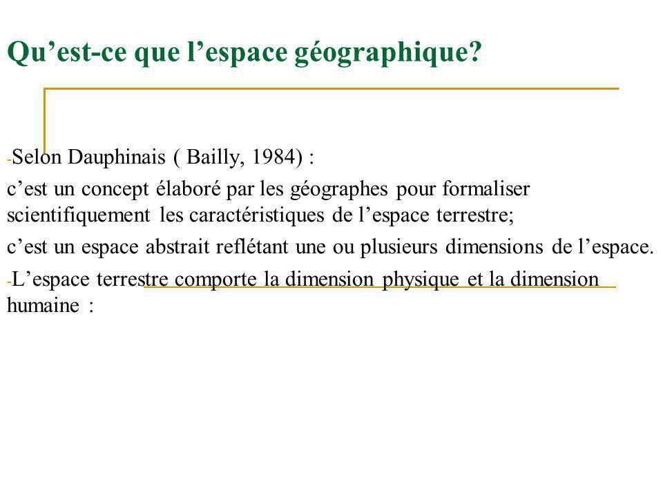 Quest-ce que lespace géographique? - Selon Dauphinais ( Bailly, 1984) : cest un concept élaboré par les géographes pour formaliser scientifiquement le