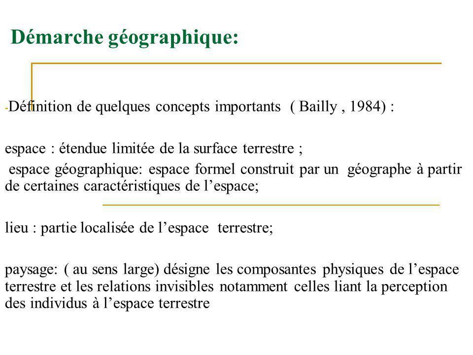 Démarche géographique: - Définition de quelques concepts importants ( Bailly, 1984) : espace : étendue limitée de la surface terrestre ; espace géogra