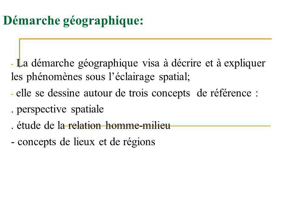 Démarche géographique: - La démarche géographique visa à décrire et à expliquer les phénomènes sous léclairage spatial; - elle se dessine autour de tr