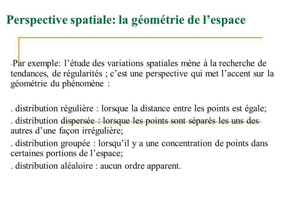 Perspective spatiale: la géométrie de lespace - Par exemple: létude des variations spatiales mène à la recherche de tendances, de régularités ; cest une perspective qui met laccent sur la géométrie du phénomène :.