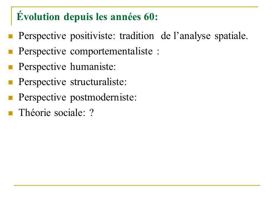 Évolution depuis les années 60: Perspective positiviste: tradition de lanalyse spatiale. Perspective comportementaliste : Perspective humaniste: Persp