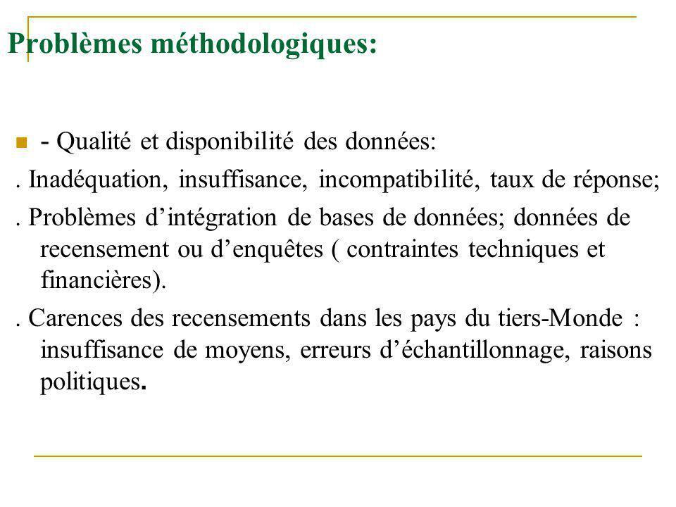 Problèmes méthodologiques: - Qualité et disponibilité des données:. Inadéquation, insuffisance, incompatibilité, taux de réponse;. Problèmes dintégrat