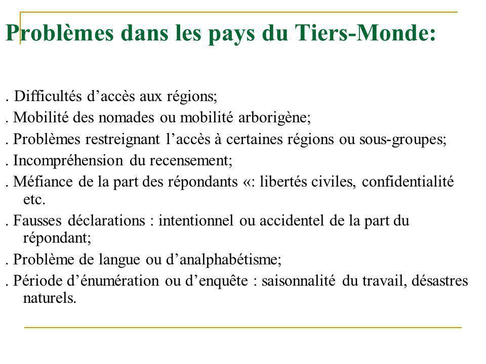 Problèmes dans les pays du Tiers-Monde:. Difficultés daccès aux régions;. Mobilité des nomades ou mobilité arborigène;. Problèmes restreignant laccès