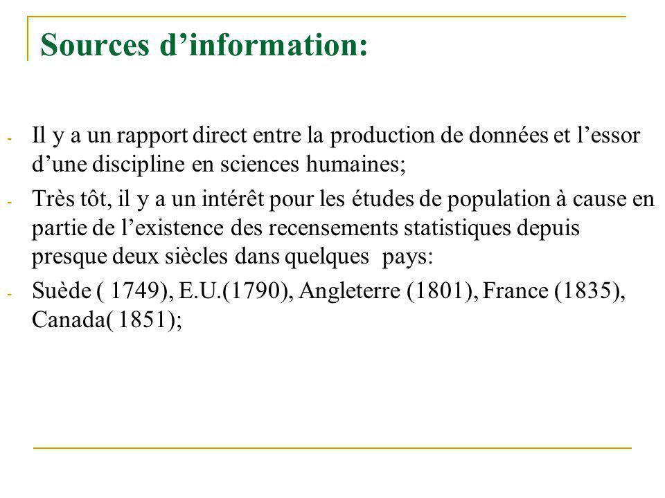 Sources dinformation: - Il y a un rapport direct entre la production de données et lessor dune discipline en sciences humaines; - Très tôt, il y a un intérêt pour les études de population à cause en partie de lexistence des recensements statistiques depuis presque deux siècles dans quelques pays: - Suède ( 1749), E.U.(1790), Angleterre (1801), France (1835), Canada( 1851);
