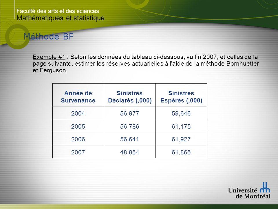 Faculté des arts et des sciences Mathématiques et statistique Méthode BF Exemple #1 : Selon les données du tableau ci-dessous, vu fin 2007, et celles de la page suivante, estimer les réserves actuarielles à l aide de la méthode Bornhuetter et Ferguson.