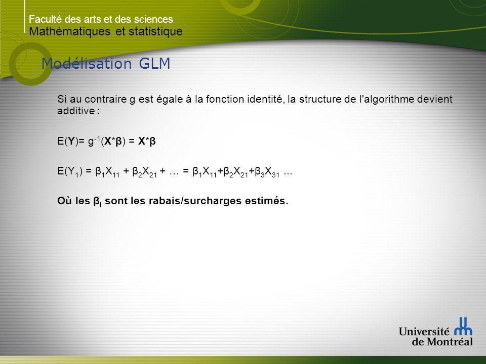 Faculté des arts et des sciences Mathématiques et statistique Modélisation GLM Si au contraire g est égale à la fonction identité, la structure de l algorithme devient additive : E(Y)= g -1 (X*β) = X*β E(Y 1 ) = β 1 X 11 + β 2 X 21 + … = β 1 X 11 +β 2 X 21 +β 3 X 31...