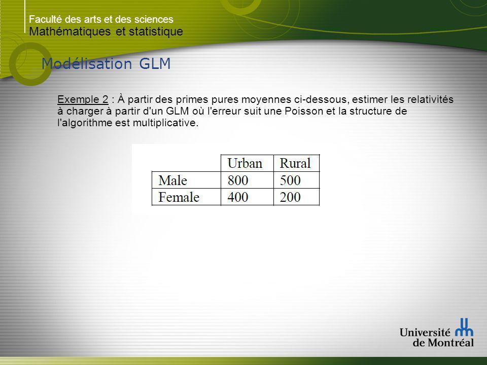 Faculté des arts et des sciences Mathématiques et statistique Modélisation GLM Exemple 2 : À partir des primes pures moyennes ci-dessous, estimer les relativités à charger à partir d un GLM où l erreur suit une Poisson et la structure de l algorithme est multiplicative.