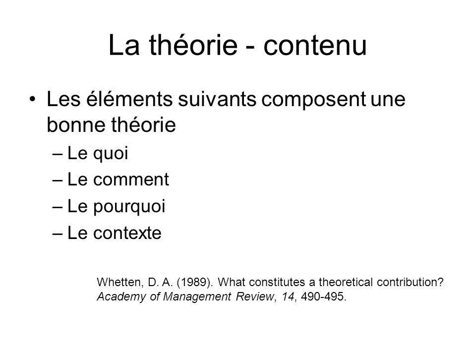 La théorie - contenu Les éléments suivants composent une bonne théorie –Le quoi –Le comment –Le pourquoi –Le contexte Whetten, D. A. (1989). What cons