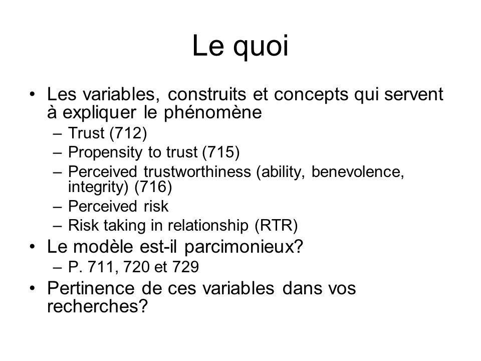 Le quoi Les variables, construits et concepts qui servent à expliquer le phénomène –Trust (712) –Propensity to trust (715) –Perceived trustworthiness (ability, benevolence, integrity) (716) –Perceived risk –Risk taking in relationship (RTR) Le modèle est-il parcimonieux.