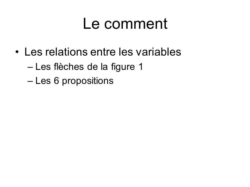 Le comment Les relations entre les variables –Les flèches de la figure 1 –Les 6 propositions