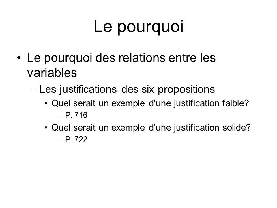 Le pourquoi Le pourquoi des relations entre les variables –Les justifications des six propositions Quel serait un exemple dune justification faible? –