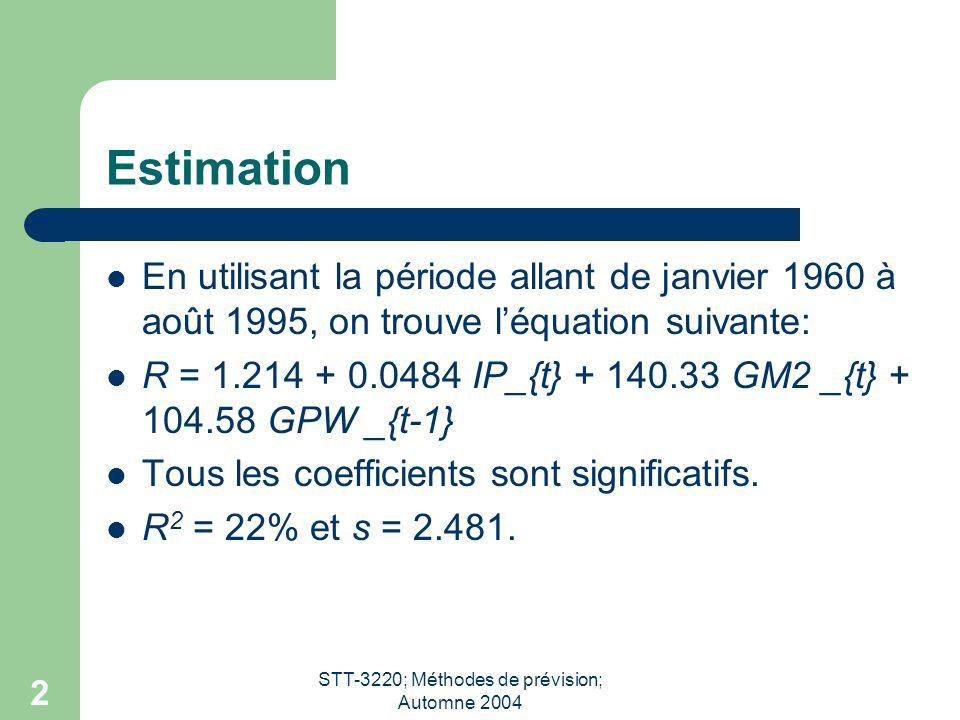 STT-3220; Méthodes de prévision; Automne 2004 2 Estimation En utilisant la période allant de janvier 1960 à août 1995, on trouve léquation suivante: R = 1.214 + 0.0484 IP_{t} + 140.33 GM2 _{t} + 104.58 GPW _{t-1} Tous les coefficients sont significatifs.